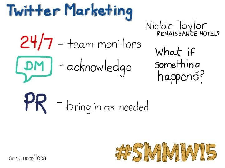 Twitter marketing with Nicole Taylor #smmw15 annemccoll.com