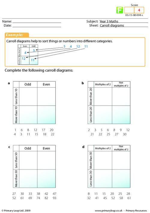 PrimaryleapCoUk  Carroll Diagrams Worksheet  TL