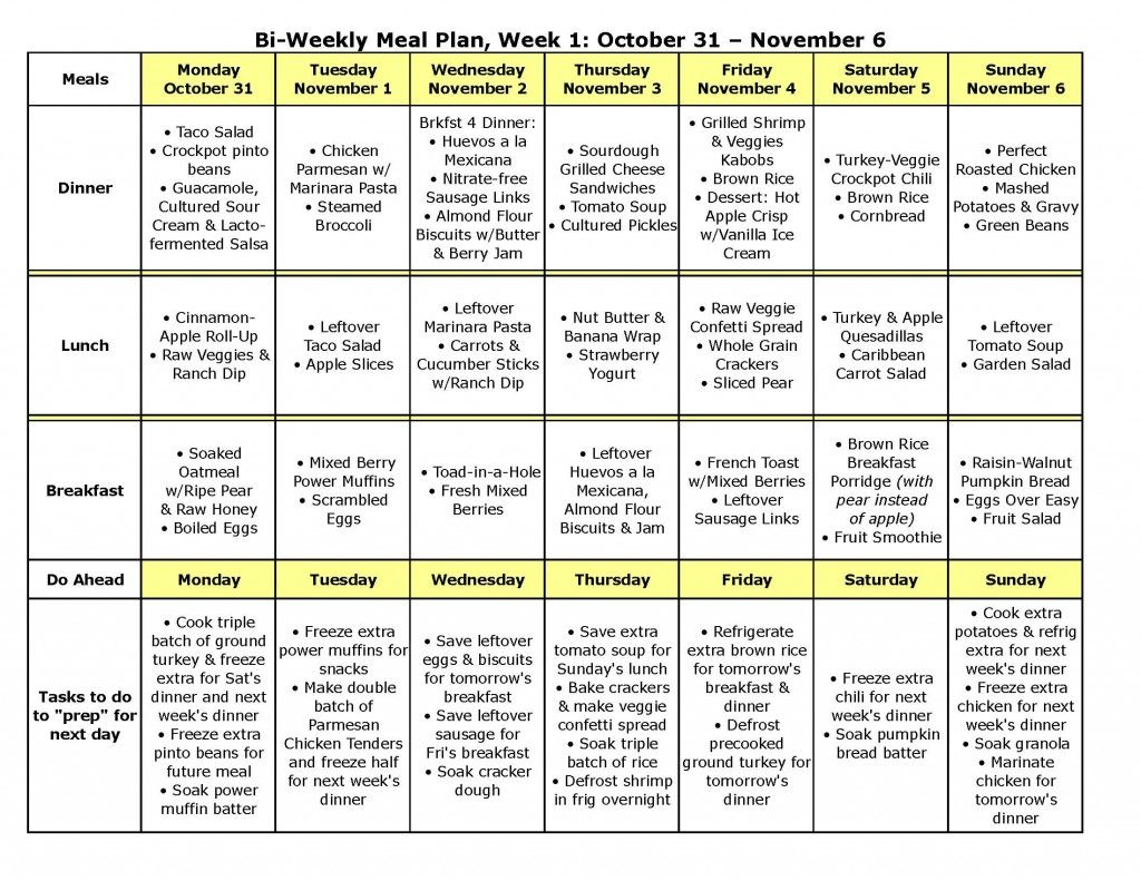 1 week healthy food plan - Bi Weekly Meal Plans That Are Healthy And Are Things My Kids Would Eat