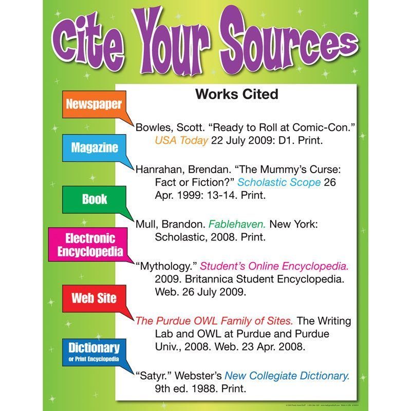 Cite Your Sources Poster Research Skills Library Skills Library Lessons