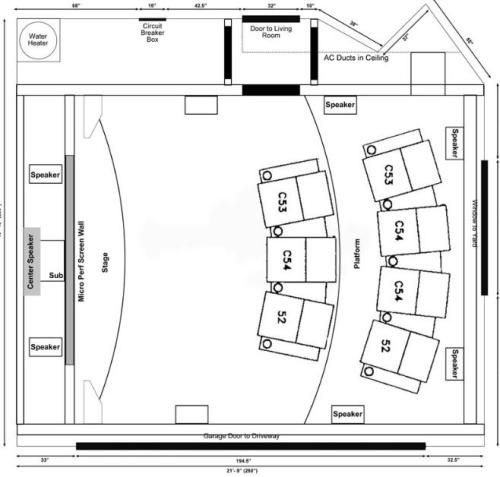 Small home theater home theater system room layout for House plans with theater room