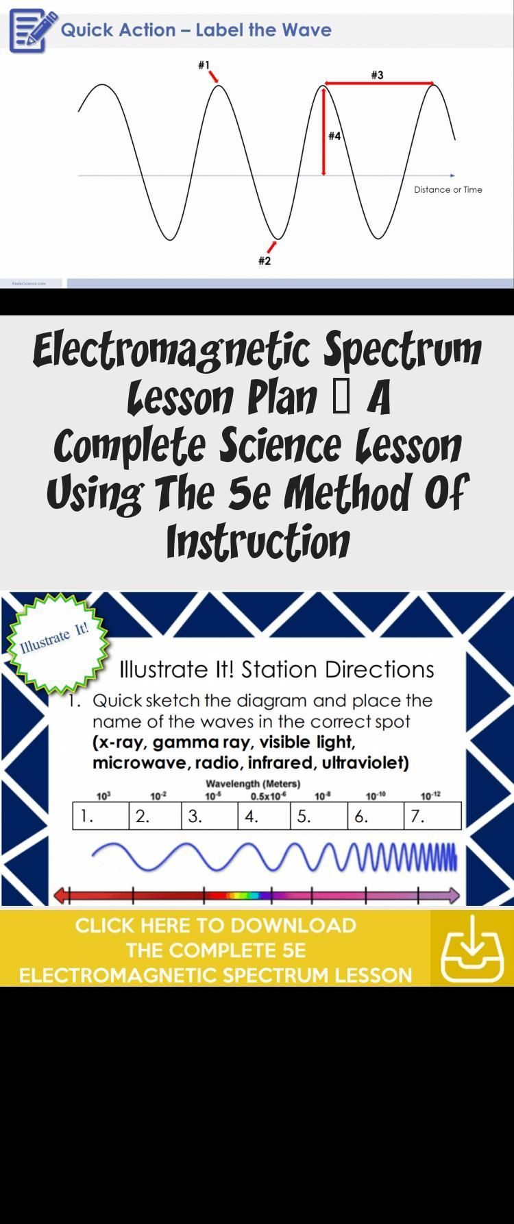 Spectrum Lesson Plan A Complete Science