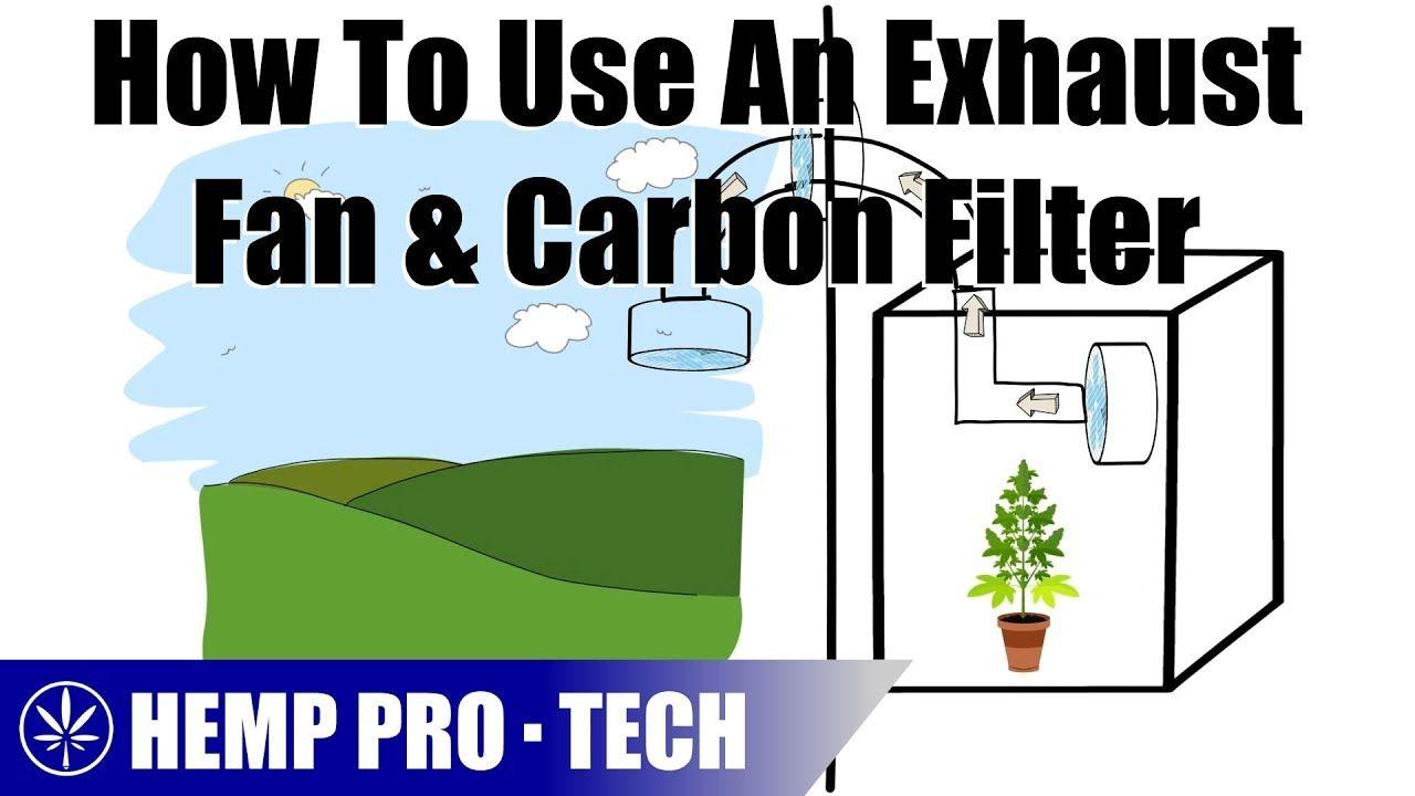 install an exhaust fan carbon filter