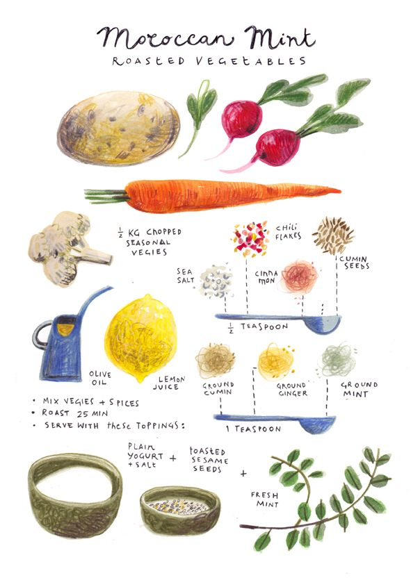 illustrated recipes - Moroccan Mint Roasted Vegetables - felicita sala