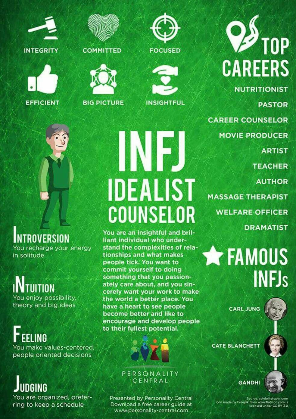 Pin By Mindy Zimmerman On Introverts Unite Enfp