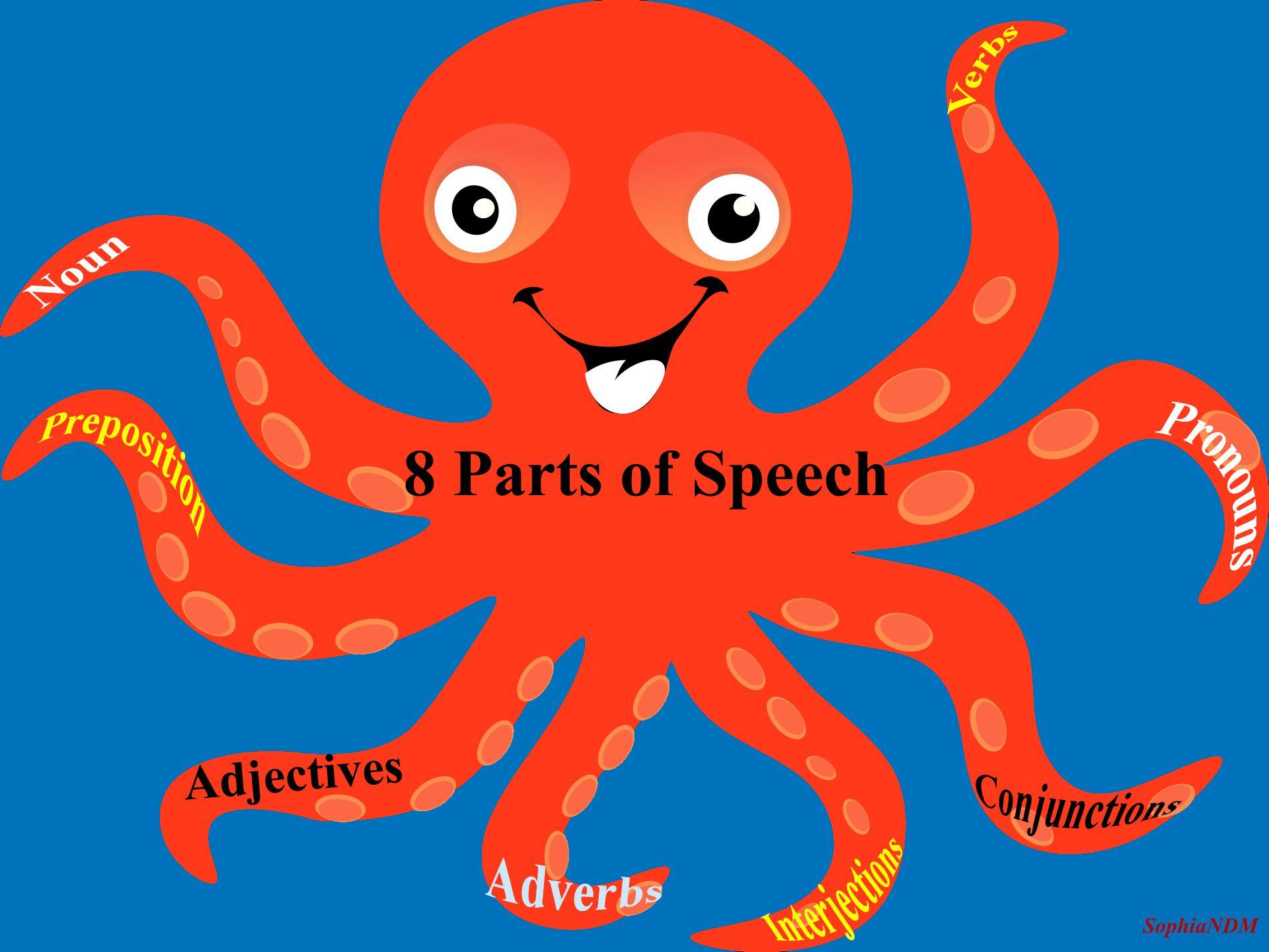 8 Parts Of Speech Englishlesson Sophia Ndm Doman Nouns