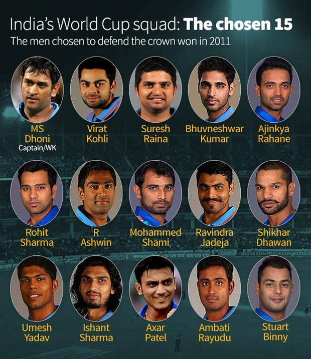 Bcci Announces Team India 15 For World Cup 2015 Cricket World Cup Cricket In India World Cup