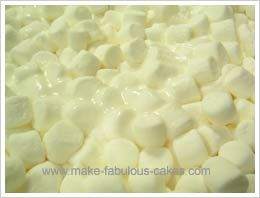 Make your own Rolled Fondant