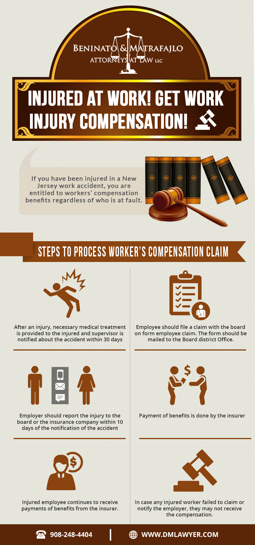 Steps To Process Workers Compensation Claim WorkersCompensation