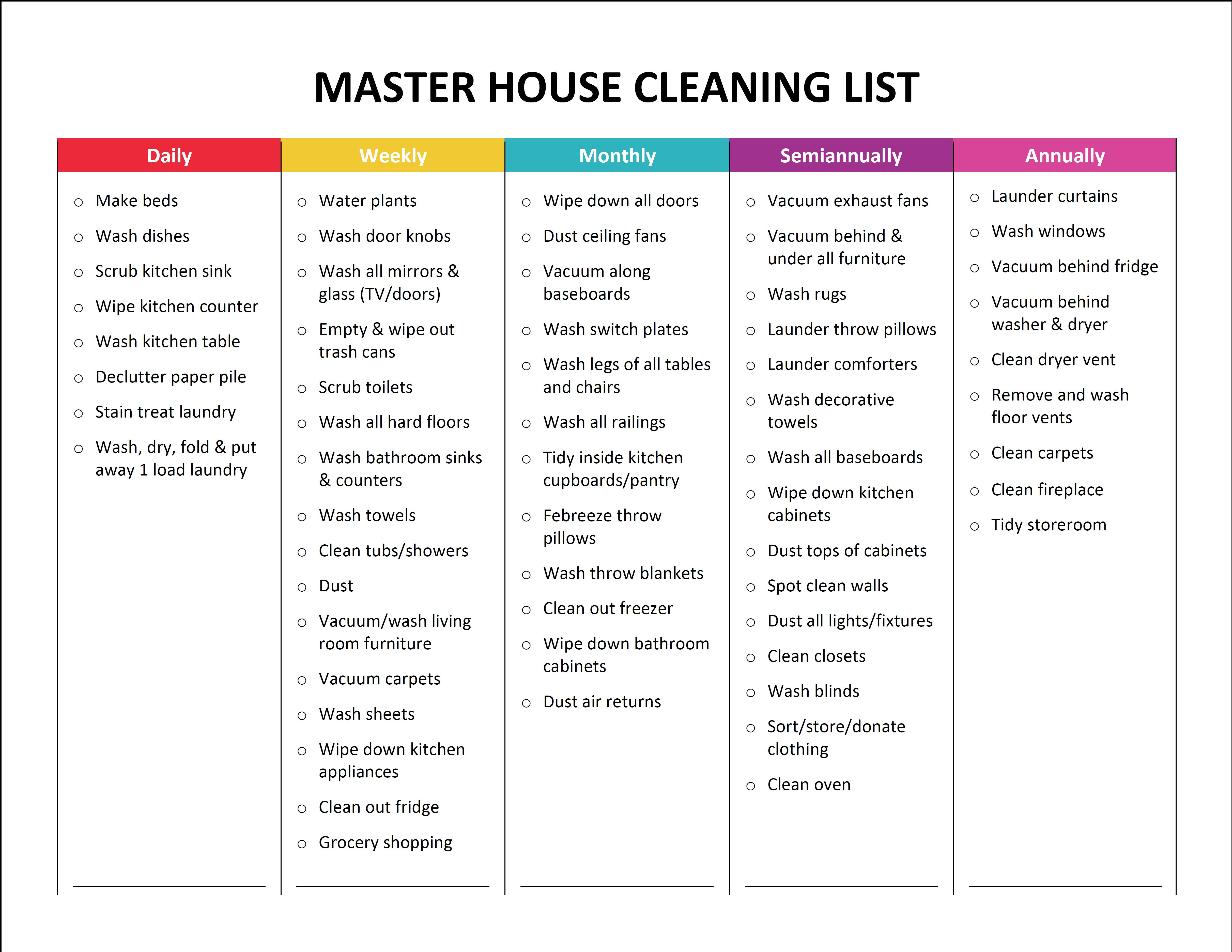 Complete housekeeping printable set organizing for Domestic cleaning schedule template