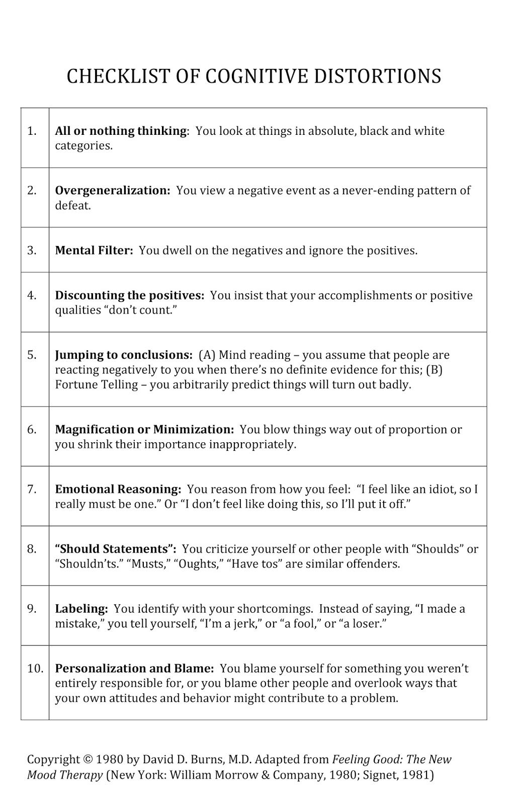 Healing Hope Cognitive Distortions – Cognitive Distortions Worksheet