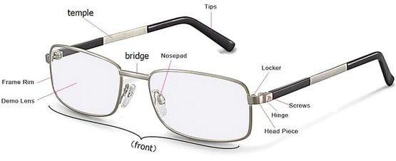 Eyeglasses parts diagram – Part identification | DIY - Tips Tricks ...