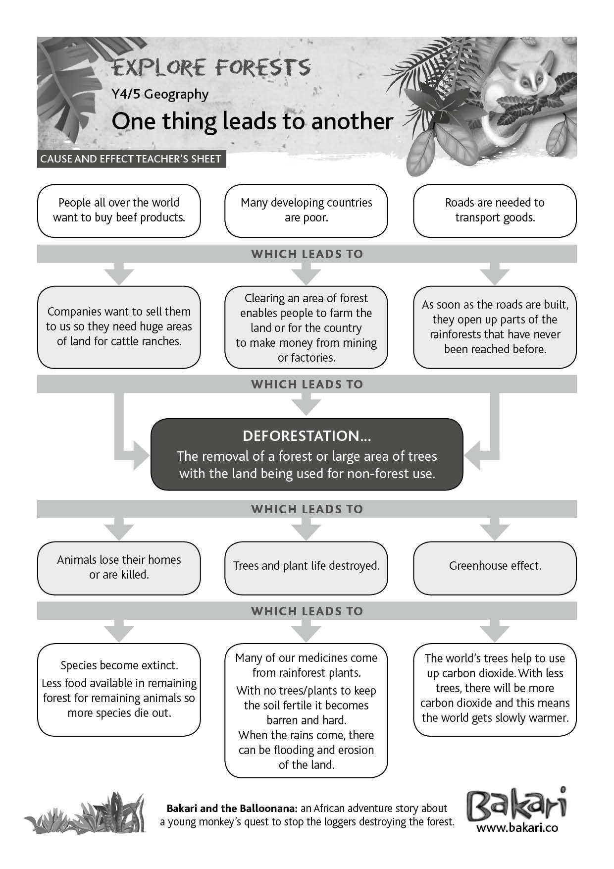 ict worksheets pdf