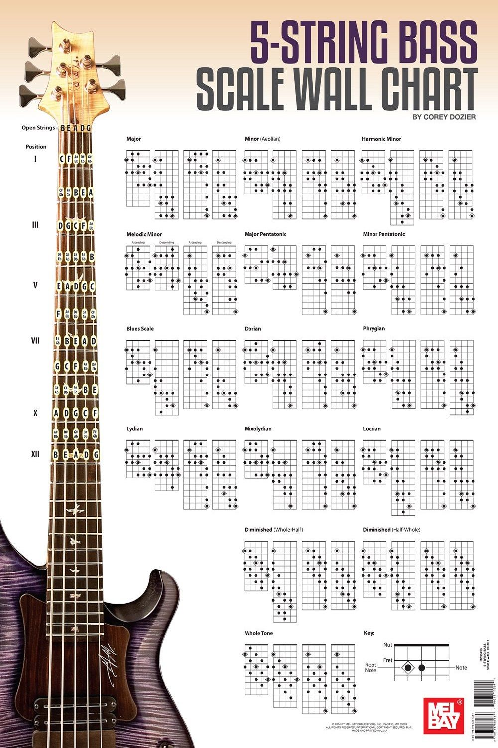 The 25+ best Bass guitar scales ideas on Pinterest | Bass ... |Orchestra Bass Scale Chart