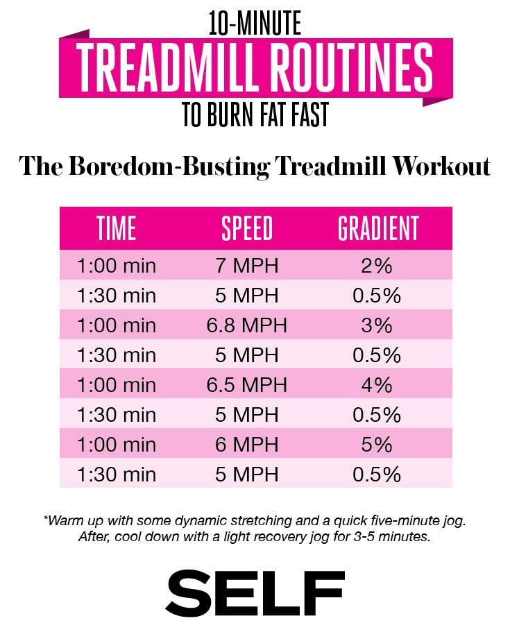 10 Minute Treadmill Exercises To Burn Fat Fast Treadmill Workouts