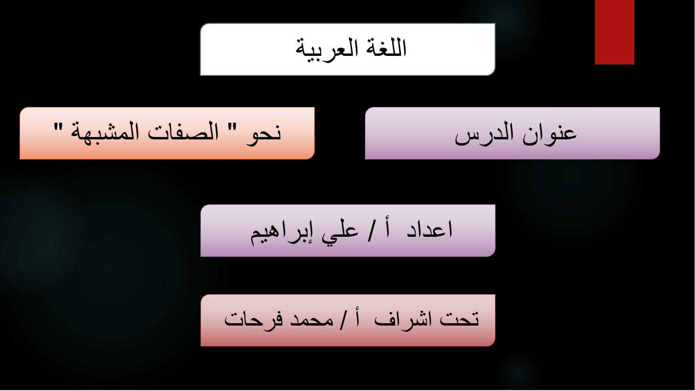 بوربوينت نحو الصفات المشبهة للصف العاشر مادة اللغة العربية Cards Against Humanity Cards