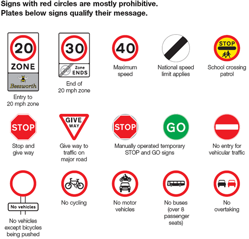 Highway Code Signs Giving Orders Helpful and sometimes