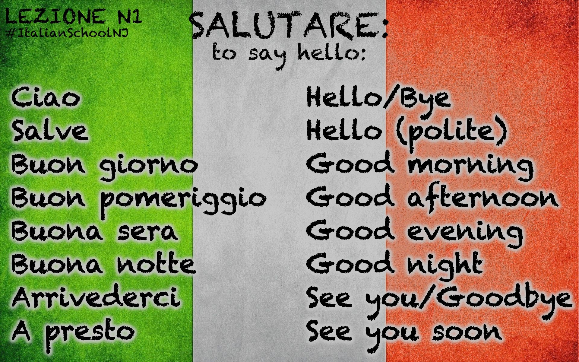 Vocabolario Italian Greetings Saluti Italian Lessons