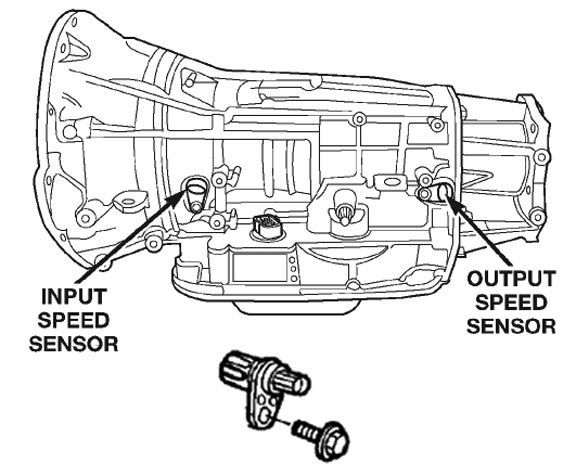 wj transmission input & output speed sensor replacement