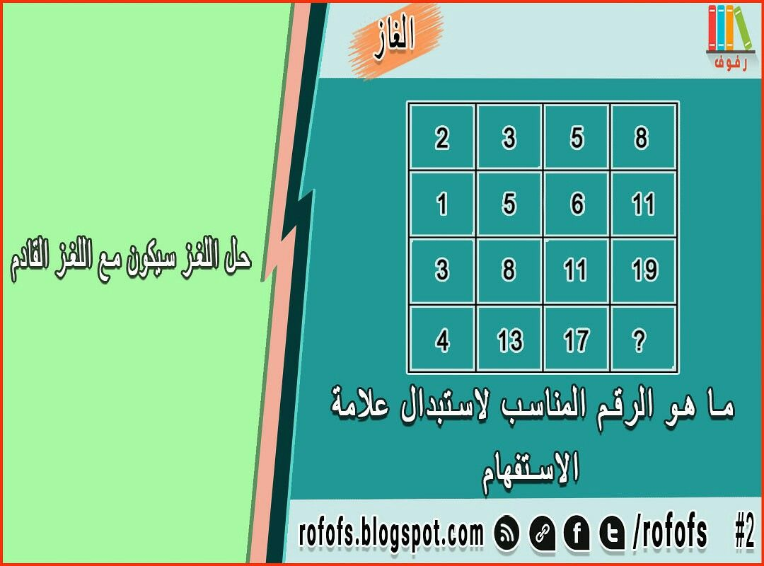 الغاز رفوف مع الحل Periodic Table