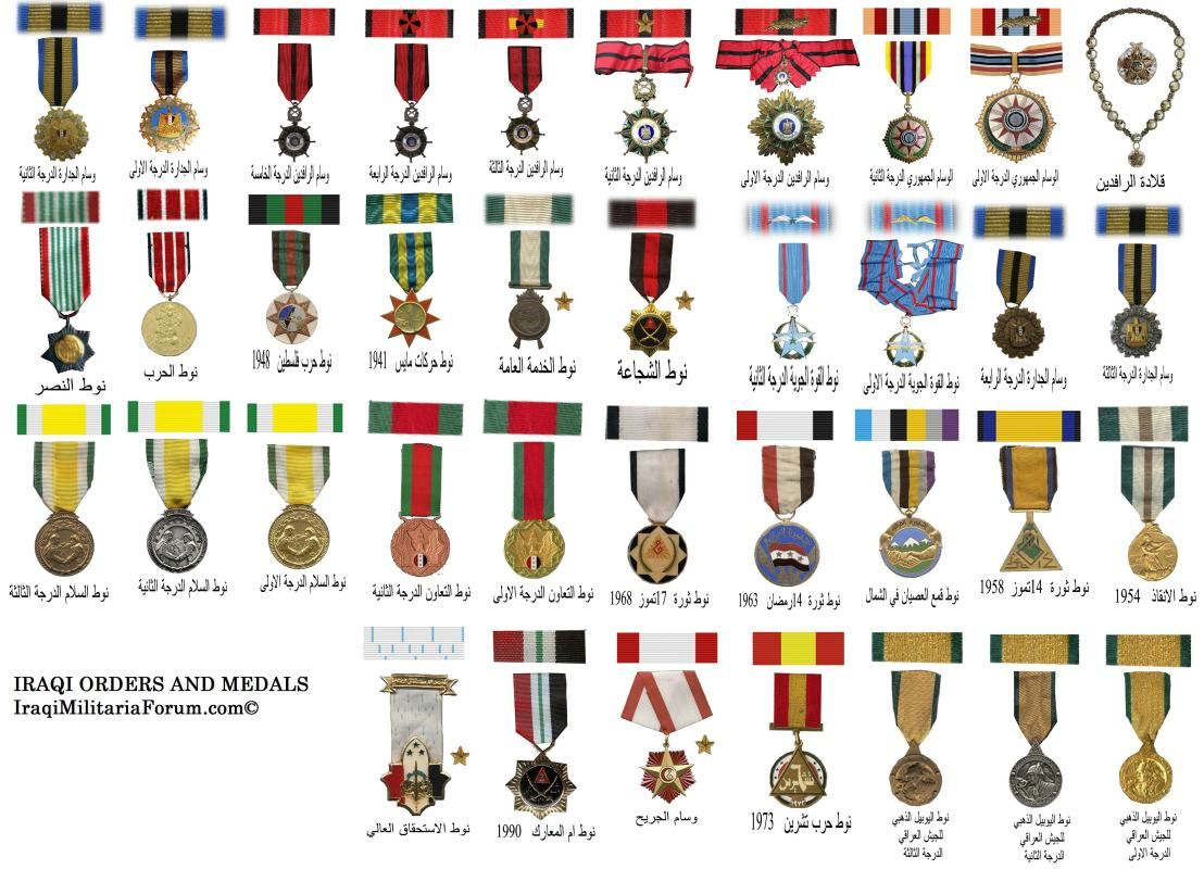 Iraqi military orders medals and ribbon chart simbolos