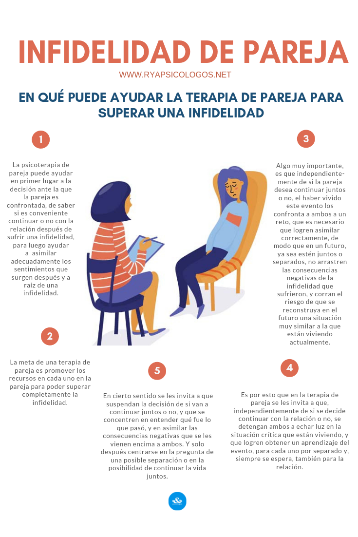 64 Ideas De Infiel Infidelidad Relacion De Pareja Temas De Psicologia