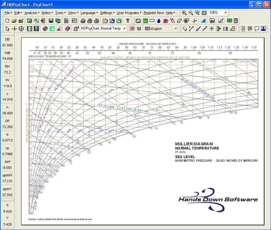 Mollier Chart Diagram Hvac Psychrometric Analysis Software  Hvacr