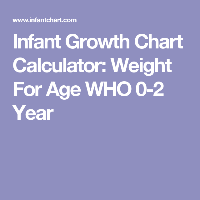 Infant Growth Chart Calculator Weight For Age Who 0 2 Year Baby