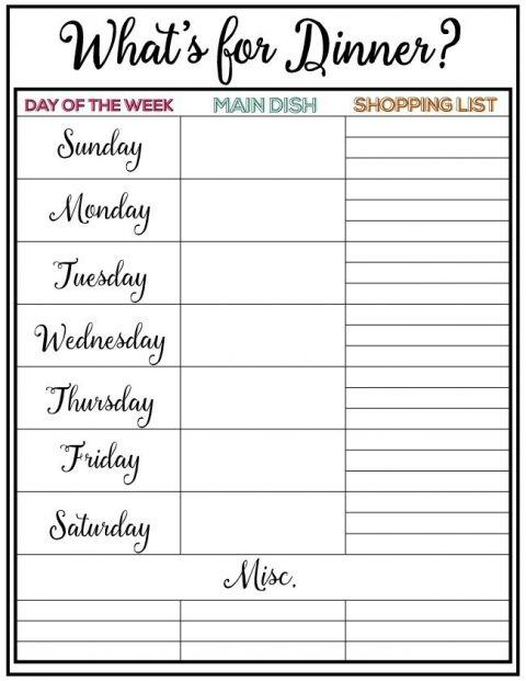 Weekly Dinner Menu u2013 Week 7 Weekly menu planning, Menu planning - menu for the week template