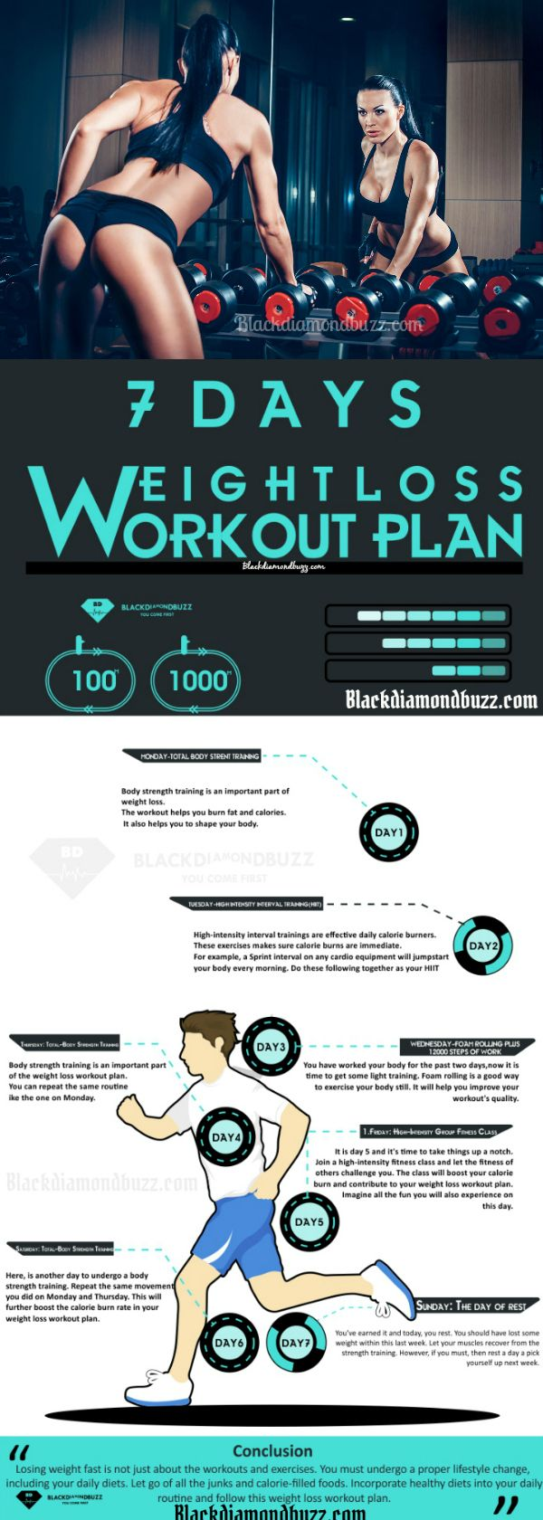 Weight Loss Workout Plan-7 Days Fat Burning Workout Plan for ...