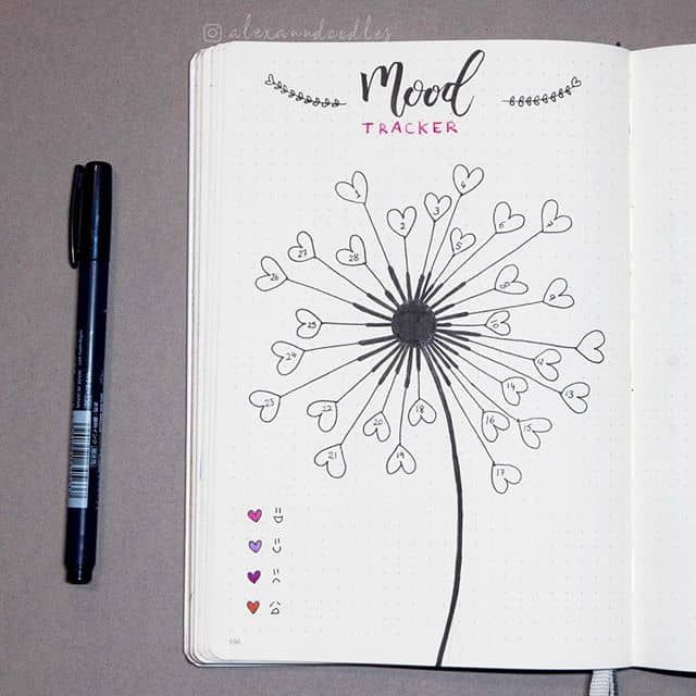 60 Monthly Mood Tracker Bullet Journal Ideas {Track your emotions each day!}
