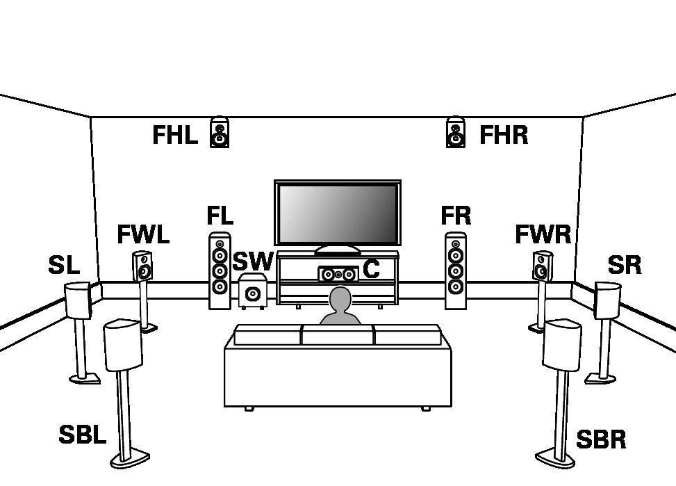 Home Theatre 7 1 Setup Google Search Decoracao Minimalista Minimalista Decoracao