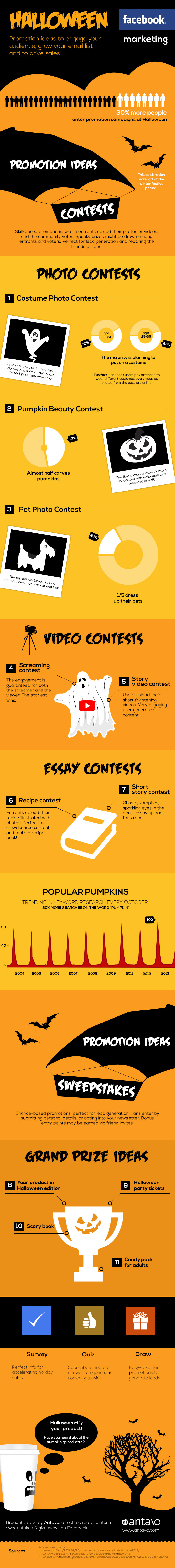 why you should run a facebook halloween contest this week