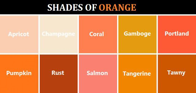 Shades of orange Shades of orange colour chart