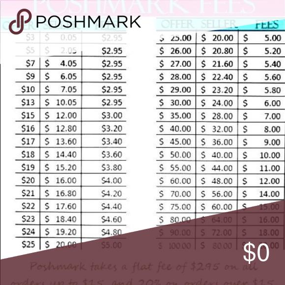 Poshmark Fees Chart Other