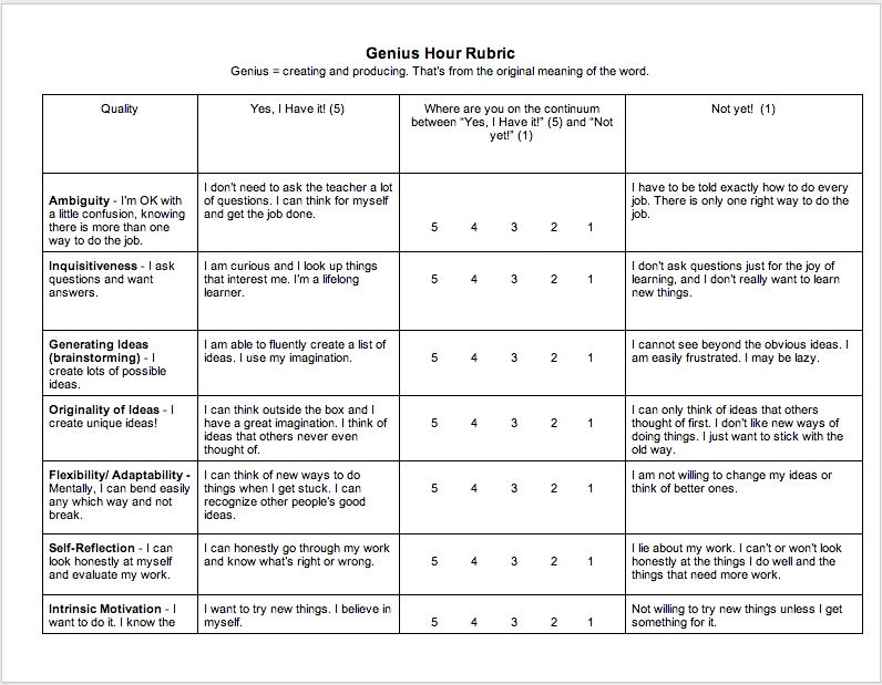 Genius Hour Sample Rubric - student reflection page; helps teacher understand where student is