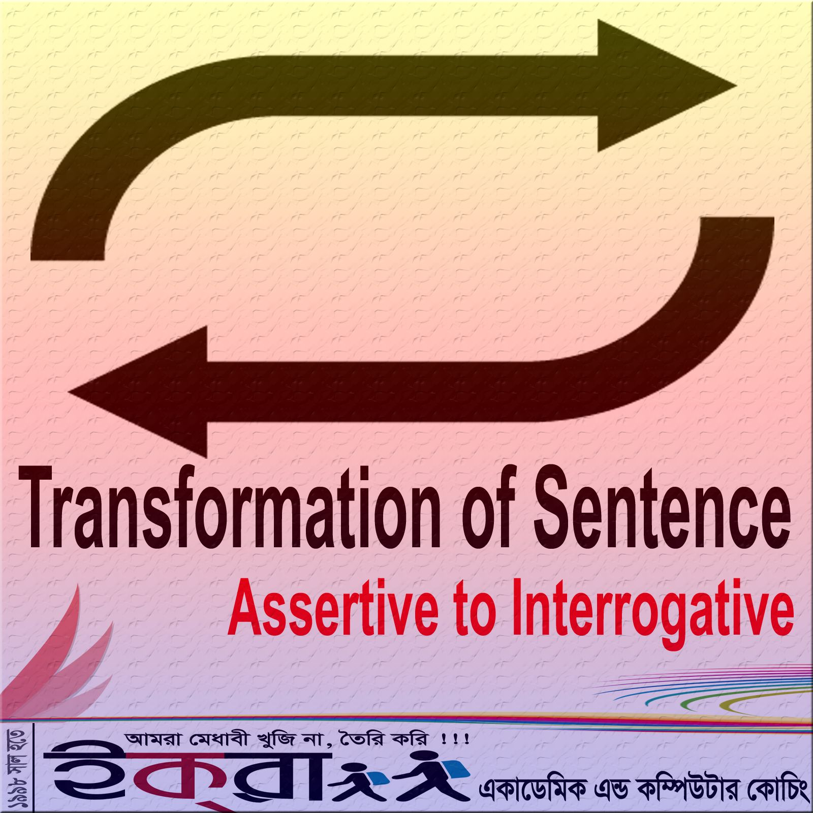 Transformation Of Sentences Assertive To Interrogative