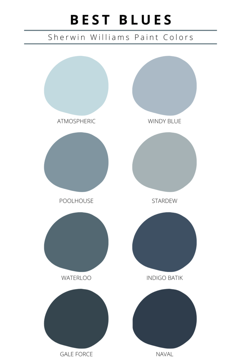 Best Sherwin Williams Blue Paint Colors of 2020 | StampinFool.com