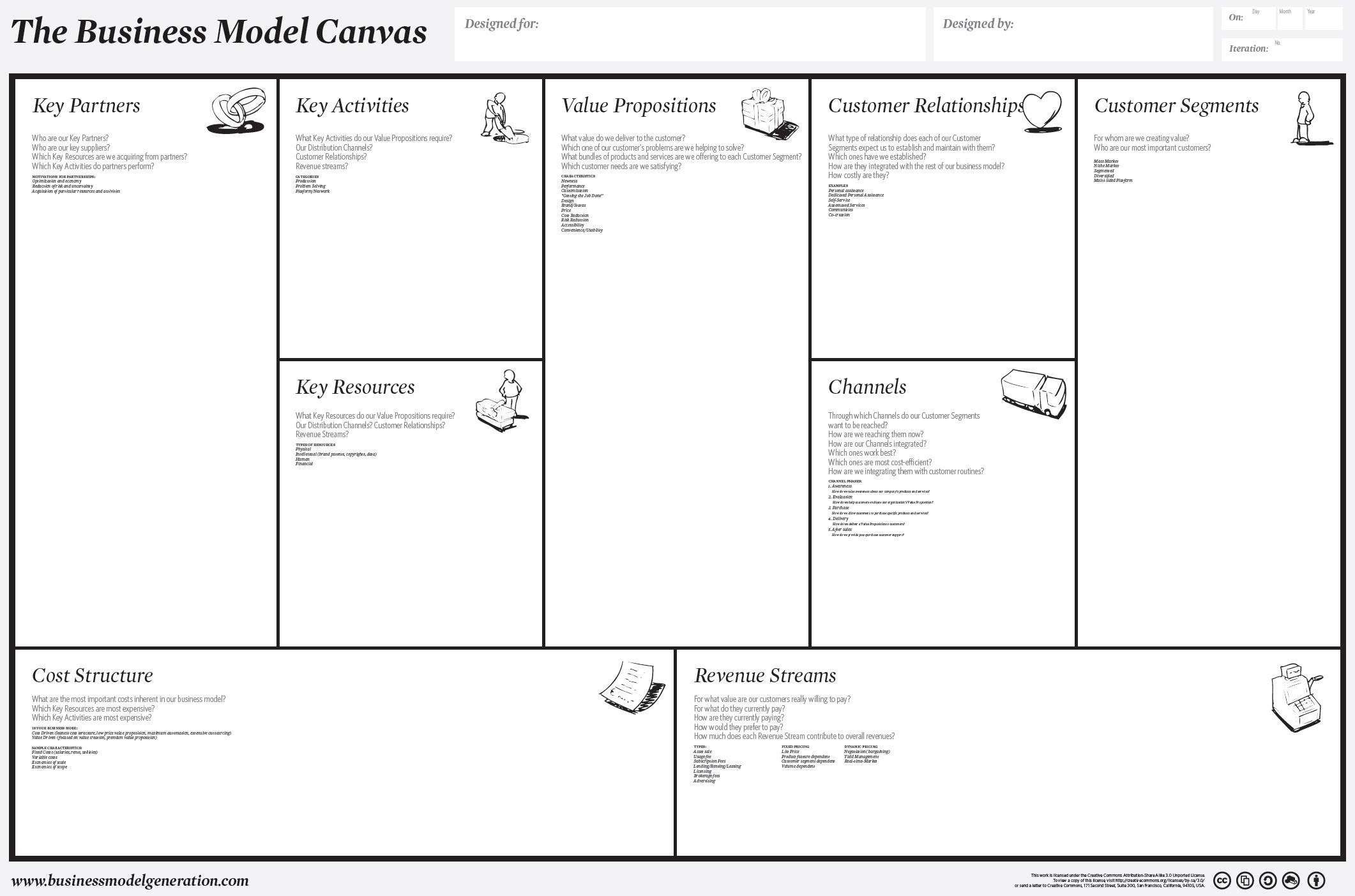 New Osterwalder Business Model Canvas Template Business