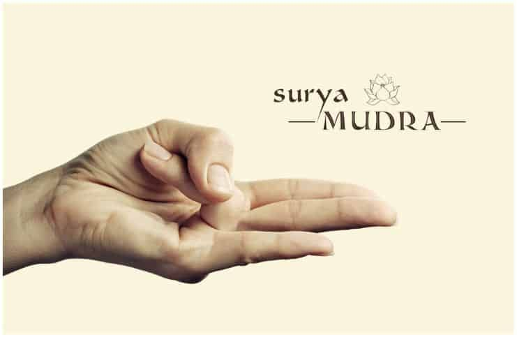 11 Powerful Mudras And Their Meanings