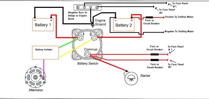 dual trolling motor battery wiring diagram  mercruiser 260