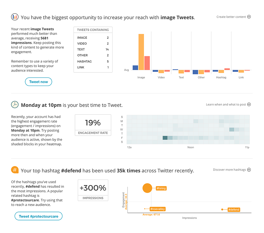 Twitter chats have been around for years. Here's your ultimate guide to running one, measuring your results and more.