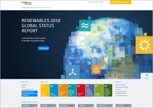 Renewables Global Status Report Ren21 Mead Leila Ren21