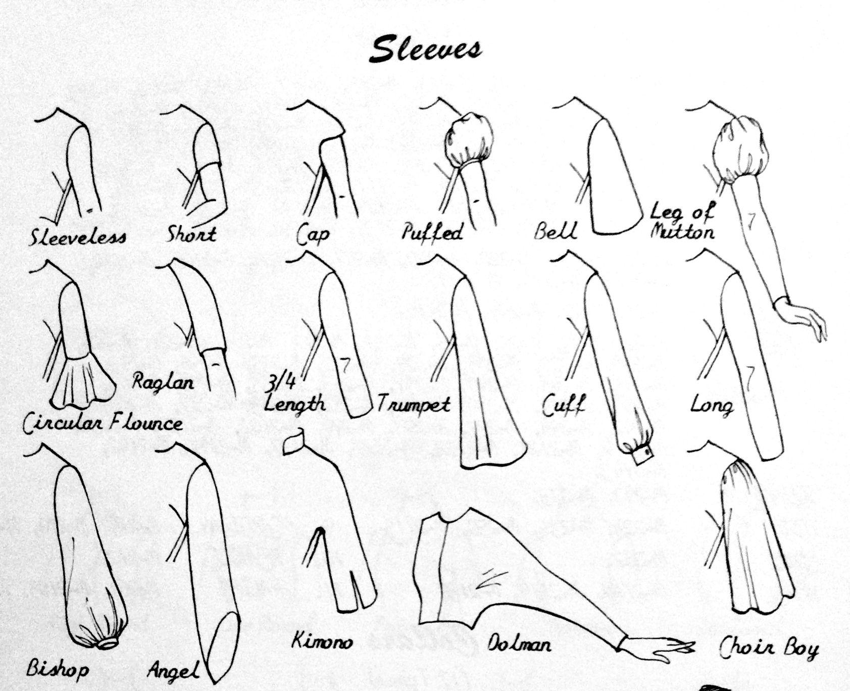 Sleeve Dress types foto