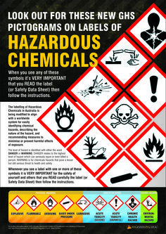 Chemical Safety Poster inc GHS identification. A3 sized Safety ...