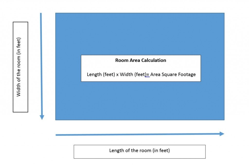 Measure Square Footage How And Calculate The View Floor Plan Layout For Dome Click These Pdfs