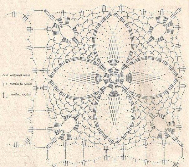 Ideas para el hogar: Mantones | tejidos hermosos a crochet ...