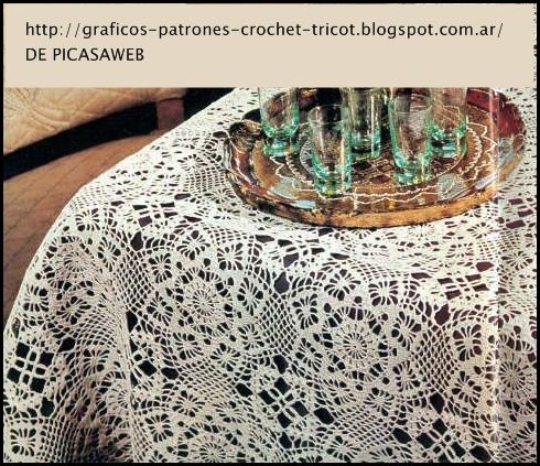 CROCHET - GANCHILLO - PATRONES - GRAFICOS: CUBRECAMAS DE HILO ...
