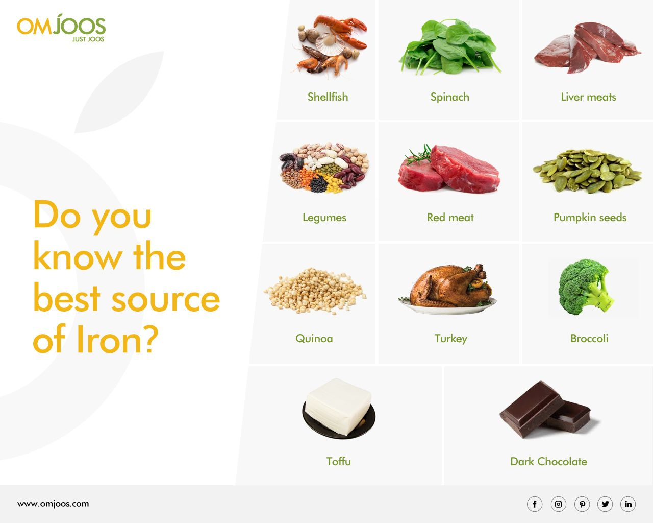 18+ Fruit veg with iron trends