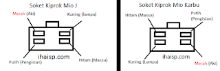 Jalur Soket Kiprok Mio J Jalur